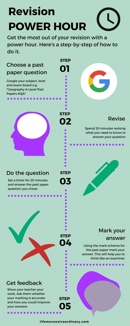 how to revise effectively revision power hour